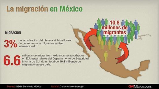 <!--:es-->Crisis Humanitaria: Migrantes subclase doblemente vulnerable en EU y México.<!--:-->