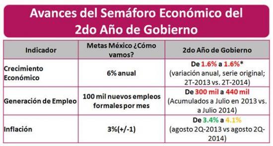 <!--:es-->Movilizaciones y debacle económica del México #YaMeCansé<!--:-->