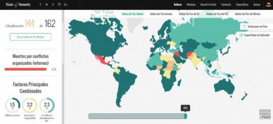 <!--:es-->La inseguridad no desalentara los capitales en México pero obliga a buscar soluciones creativas a la violencia evidencian estudios : El Financial Times y el Índice de Paz 2015<!--:-->