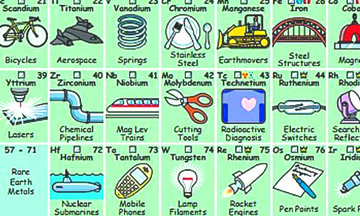 La tabla peridica que te dice para qu sirve cada elemento la la tabla peridica que te dice para qu sirve cada elemento urtaz Image collections