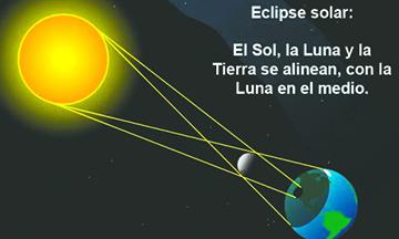 ¿El Eclipse solar del 21 de agosto augura el fin del mundo?